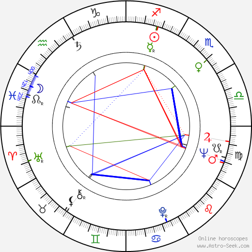 Michele Lupo astro natal birth chart, Michele Lupo horoscope, astrology