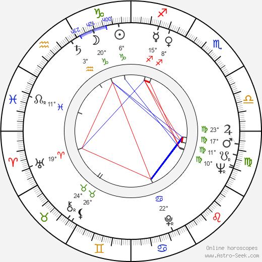Nichelle Nichols birth chart, biography, wikipedia 2019, 2020