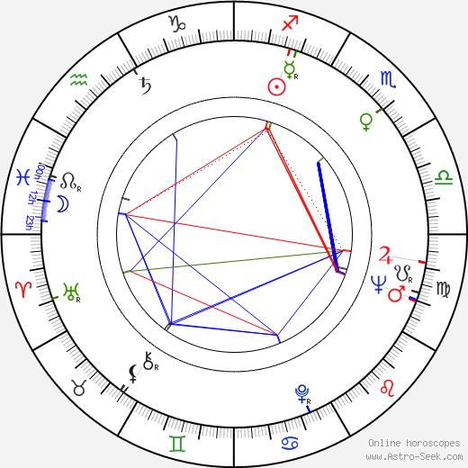 Ray Austin astro natal birth chart, Ray Austin horoscope, astrology