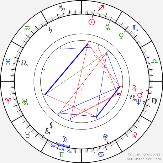Tea Ista astro natal birth chart, Tea Ista horoscope, astrology