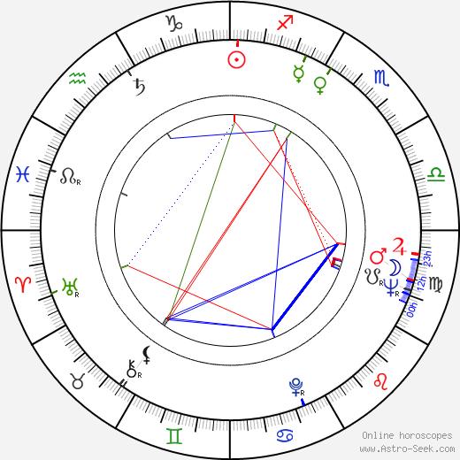 Thomas Hunter astro natal birth chart, Thomas Hunter horoscope, astrology