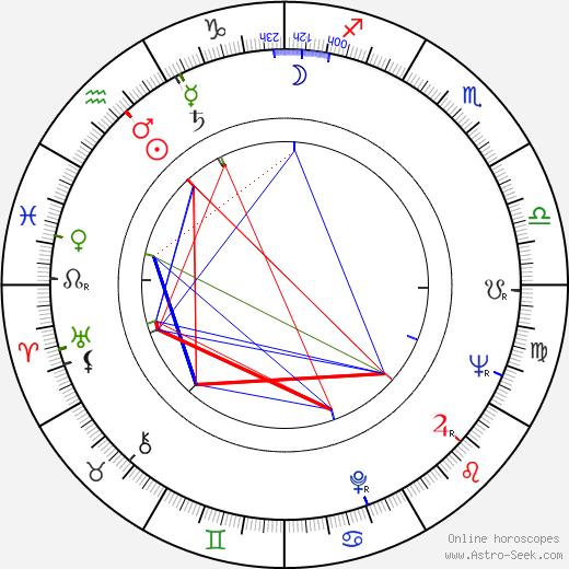 Carl Wright день рождения гороскоп, Carl Wright Натальная карта онлайн