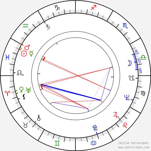 Jay Sandrich birth chart, Jay Sandrich astro natal horoscope, astrology