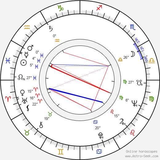 Jud Taylor birth chart, biography, wikipedia 2020, 2021