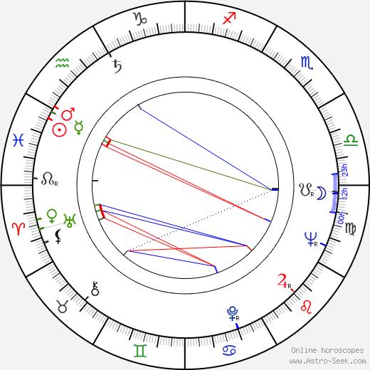 Меджел Барретт Majel Barrett день рождения гороскоп, Majel Barrett Натальная карта онлайн
