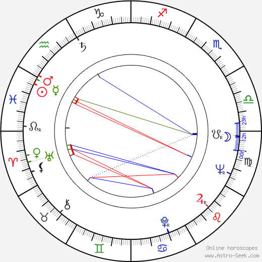 Majel Barrett astro natal birth chart, Majel Barrett horoscope, astrology