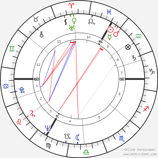 Michel Legrand astro natal birth chart, Michel Legrand horoscope, astrology