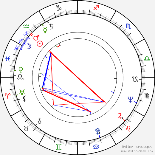 Olga Sawicka birth chart, Olga Sawicka astro natal horoscope, astrology