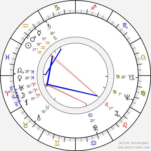 Paul Comi birth chart, biography, wikipedia 2020, 2021