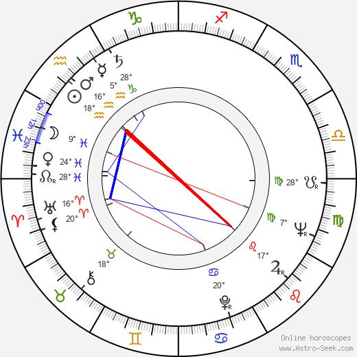 Richard Weber birth chart, biography, wikipedia 2020, 2021