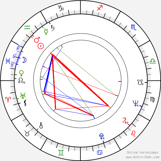 Richard Weber birth chart, Richard Weber astro natal horoscope, astrology