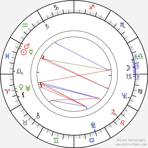 Tauno Luiro tema natale, oroscopo, Tauno Luiro oroscopi gratuiti, astrologia