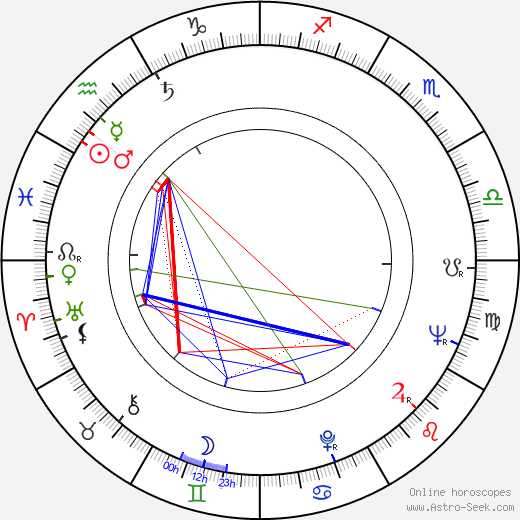 Yuriy Grigorev tema natale, oroscopo, Yuriy Grigorev oroscopi gratuiti, astrologia