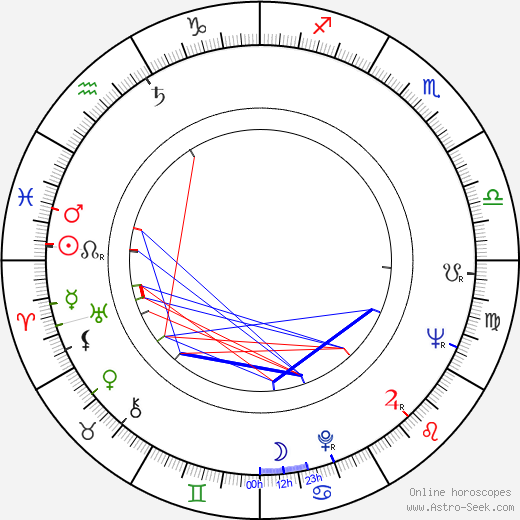 Boro Begovic astro natal birth chart, Boro Begovic horoscope, astrology