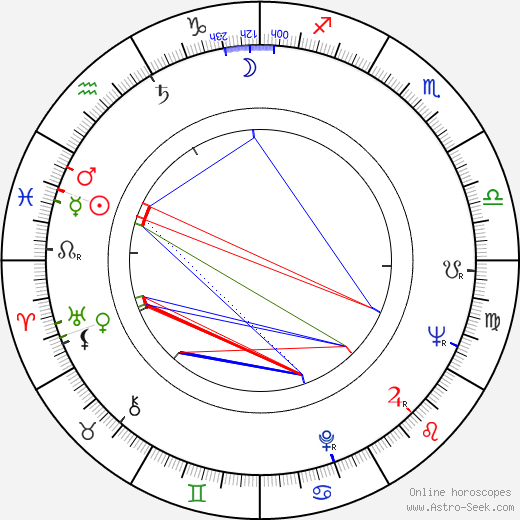Charles Nizet tema natale, oroscopo, Charles Nizet oroscopi gratuiti, astrologia
