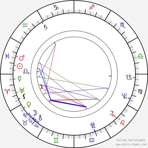 Эльма Карлова Elma Karlowa день рождения гороскоп, Elma Karlowa Натальная карта онлайн