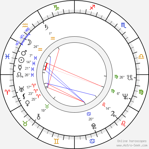 Gertan Klauber birth chart, biography, wikipedia 2019, 2020