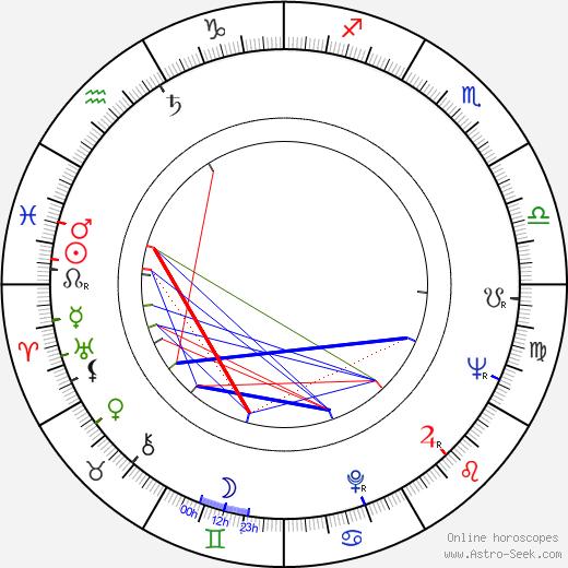 Джон Флинн John Flynn день рождения гороскоп, John Flynn Натальная карта онлайн