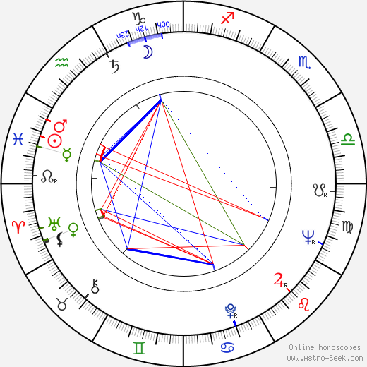 Pirkko Kolbe tema natale, oroscopo, Pirkko Kolbe oroscopi gratuiti, astrologia