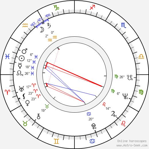 Richard Liberty birth chart, biography, wikipedia 2020, 2021
