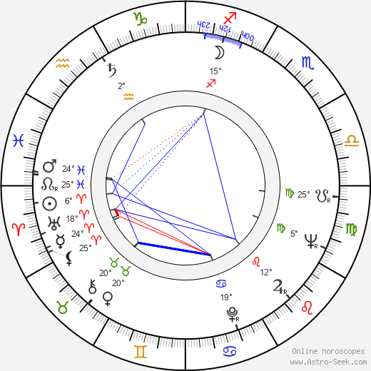Roberto Farias birth chart, biography, wikipedia 2019, 2020