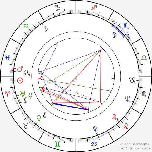 Toshio Matsumoto birth chart, Toshio Matsumoto astro natal horoscope, astrology