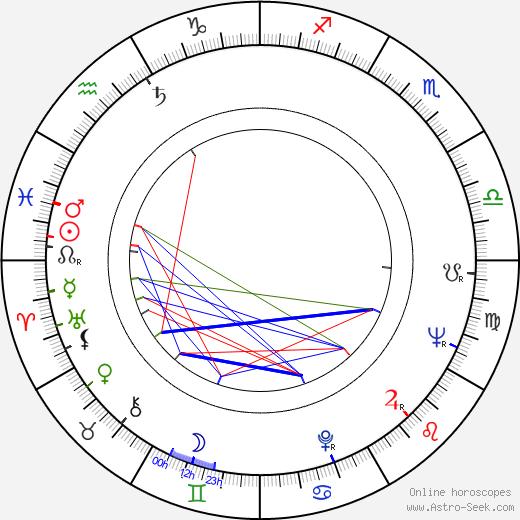 Zdenek Sirový tema natale, oroscopo, Zdenek Sirový oroscopi gratuiti, astrologia