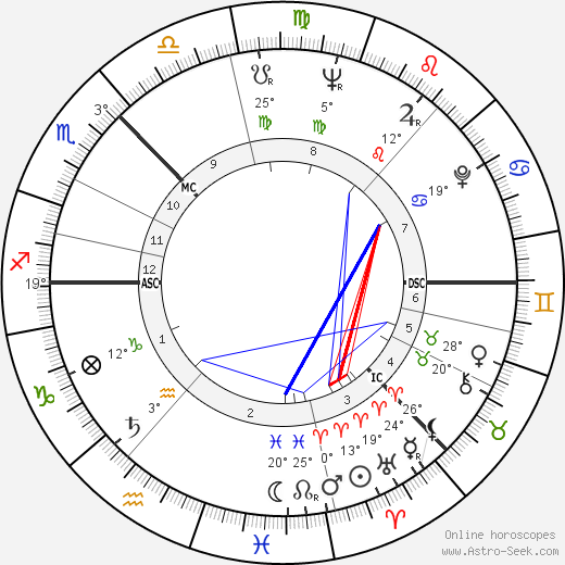 Andrei Tarkovsky birth chart, biography, wikipedia 2019, 2020