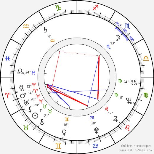 Daniel Melnick birth chart, biography, wikipedia 2018, 2019