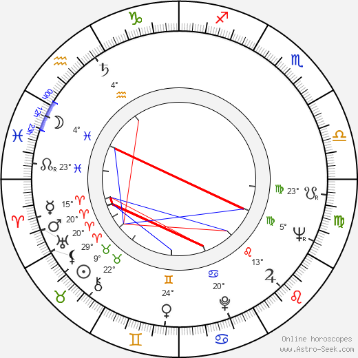 Dean O'Brien birth chart, biography, wikipedia 2019, 2020
