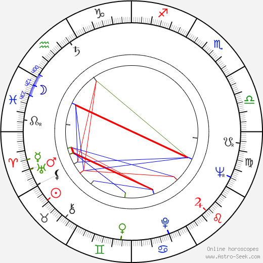 Dean O'Brien birth chart, Dean O'Brien astro natal horoscope, astrology
