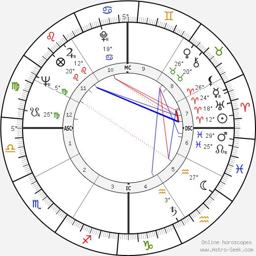 Debbie Reynolds Биография в Википедии 2019, 2020