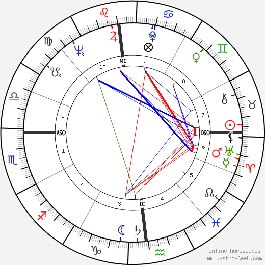 Francis Lai astro natal birth chart, Francis Lai horoscope, astrology