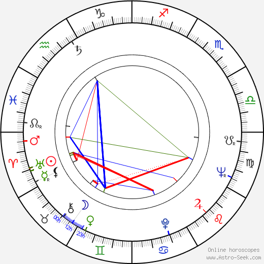 Gil Brealey astro natal birth chart, Gil Brealey horoscope, astrology