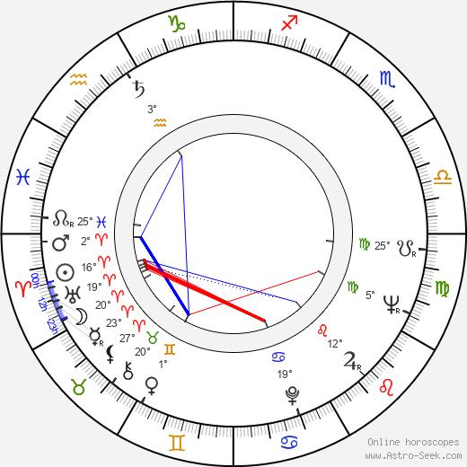 Helmut Griem birth chart, biography, wikipedia 2020, 2021