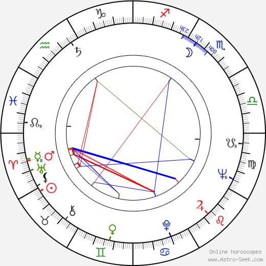 J. R. Davis день рождения гороскоп, J. R. Davis Натальная карта онлайн
