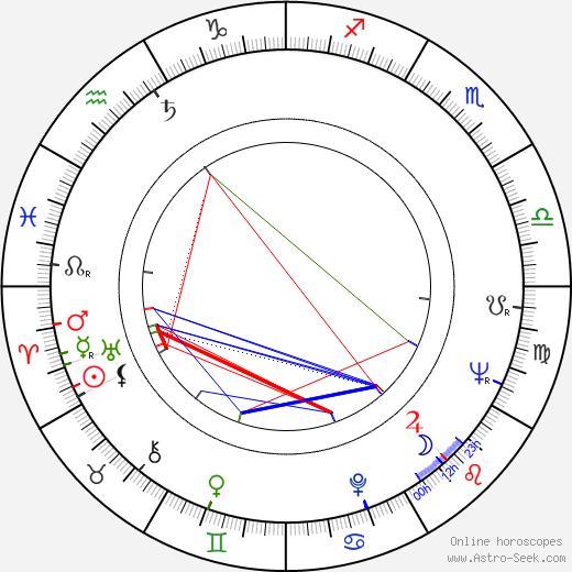 Leif Krantz день рождения гороскоп, Leif Krantz Натальная карта онлайн