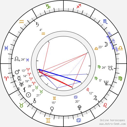 Myriam Bru birth chart, biography, wikipedia 2019, 2020