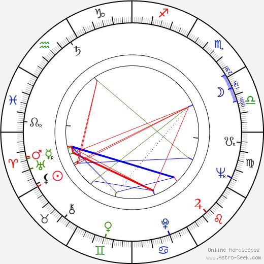 Myriam Bru astro natal birth chart, Myriam Bru horoscope, astrology