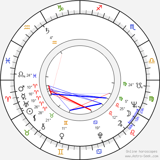 Pascale de Boysson birth chart, biography, wikipedia 2019, 2020