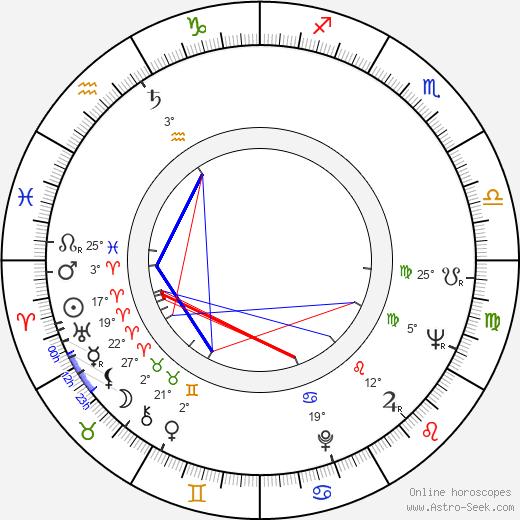 Rauno Lehtinen birth chart, biography, wikipedia 2020, 2021