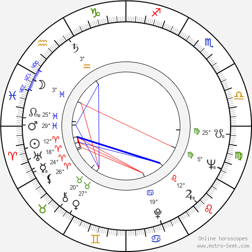 Siegfried Rauch birth chart, biography, wikipedia 2019, 2020