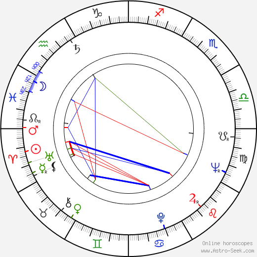 Siegfried Rauch astro natal birth chart, Siegfried Rauch horoscope, astrology