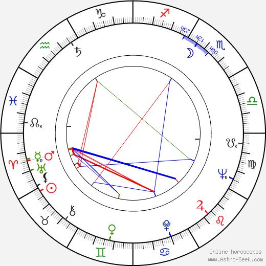 Slavomír Pejčoch день рождения гороскоп, Slavomír Pejčoch Натальная карта онлайн