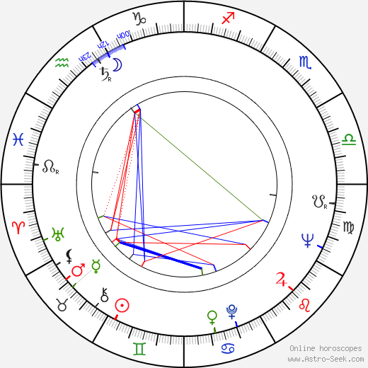 Arnold Wesker день рождения гороскоп, Arnold Wesker Натальная карта онлайн