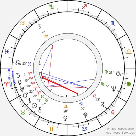Bruce Glover birth chart, biography, wikipedia 2019, 2020