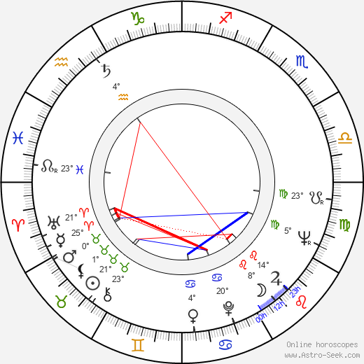 Darko Damevski birth chart, biography, wikipedia 2019, 2020