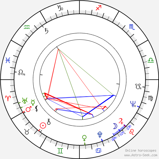 Darko Damevski birth chart, Darko Damevski astro natal horoscope, astrology