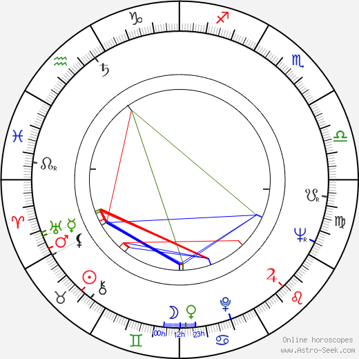 Geraldine McEwan astro natal birth chart, Geraldine McEwan horoscope, astrology