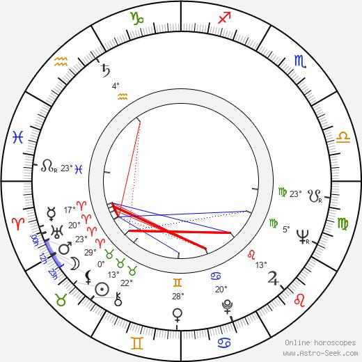 Ivor Wood birth chart, biography, wikipedia 2020, 2021